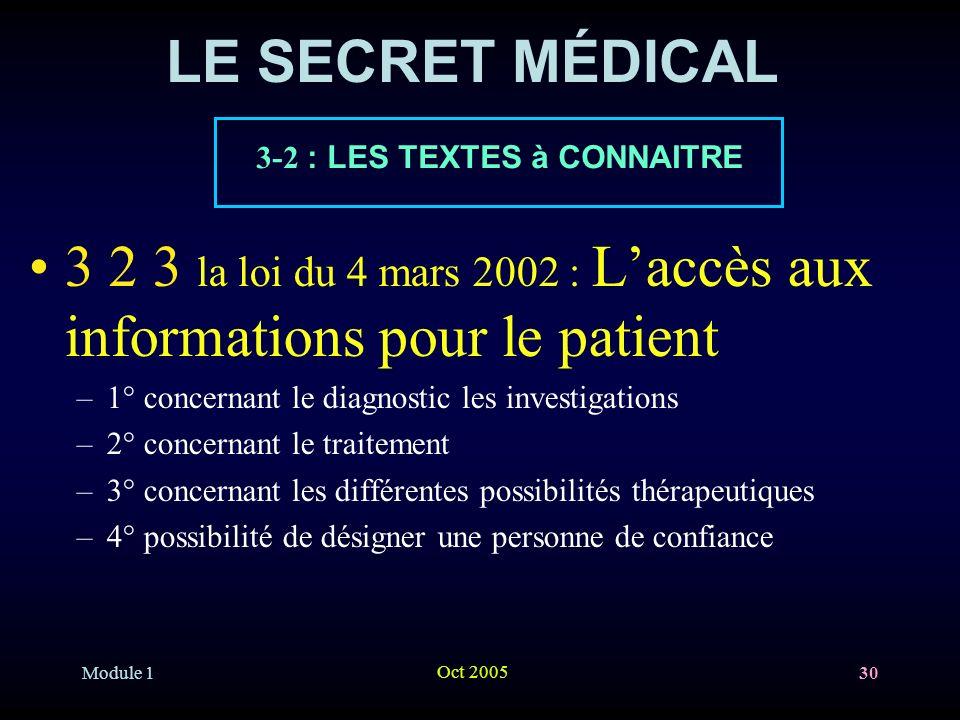 3 2 3 la loi du 4 mars 2002 : L'accès aux informations pour le patient