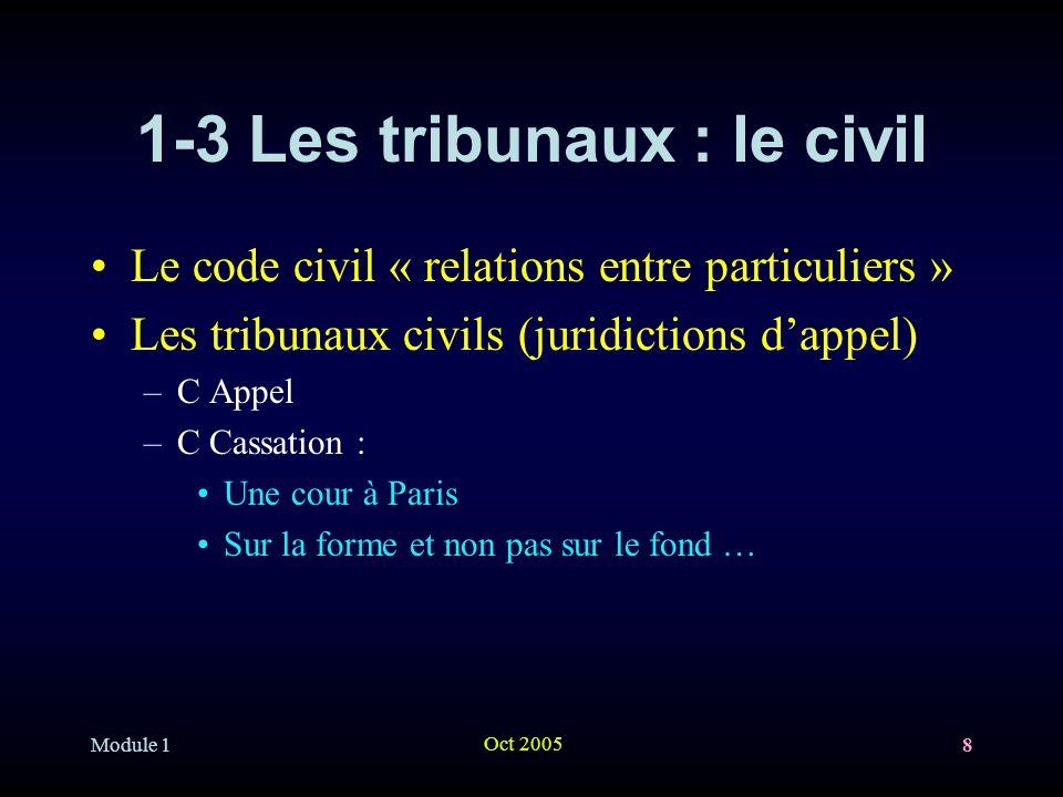 1-3 Les tribunaux : le civil