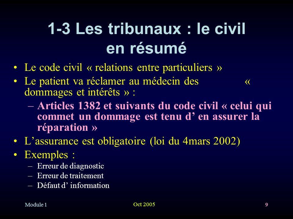 1-3 Les tribunaux : le civil en résumé