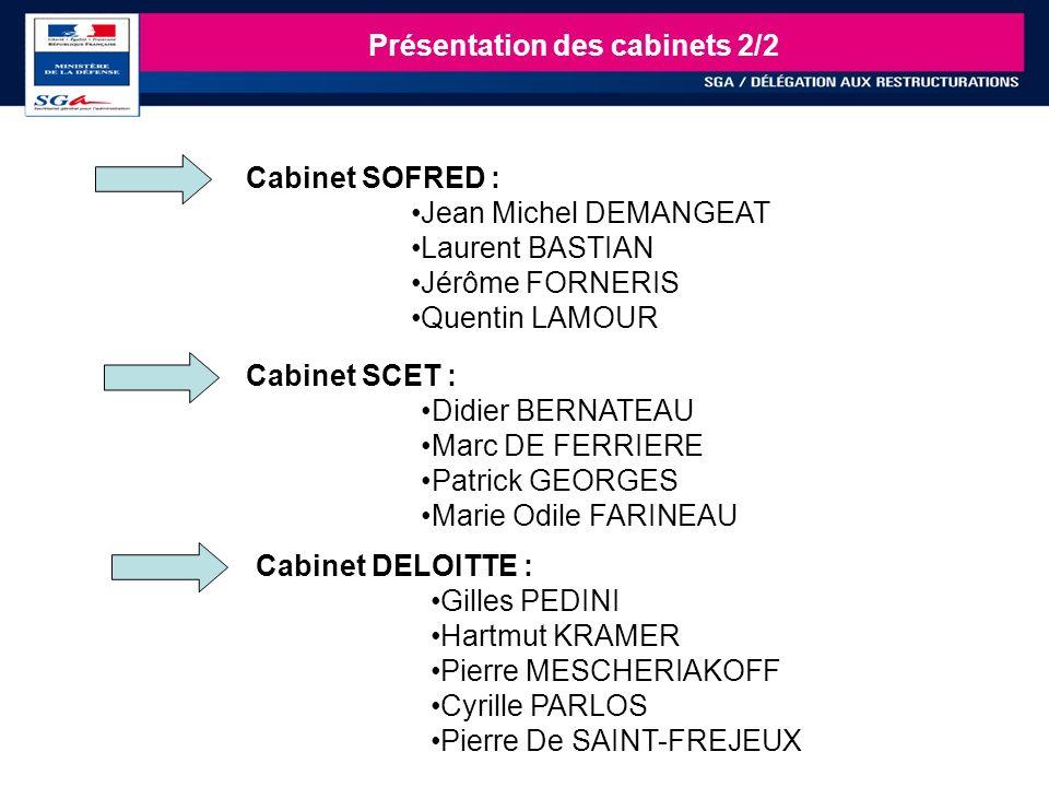 Présentation des cabinets 2/2