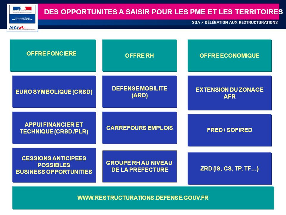 EURO SYMBOLIQUE (CRSD) BUSINESS OPPORTUNITIES