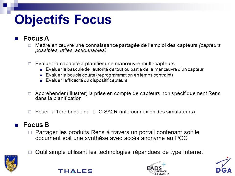 Objectifs Focus Focus A Focus B