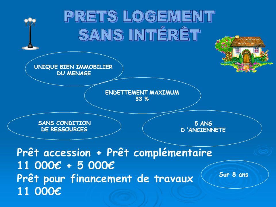 Prêt accession + Prêt complémentaire 11 000€ + 5 000€