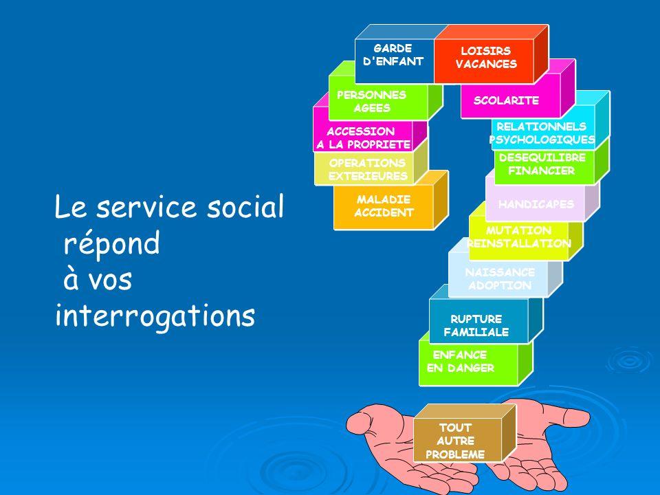 Le service social répond à vos interrogations GARDE LOISIRS D ENFANT