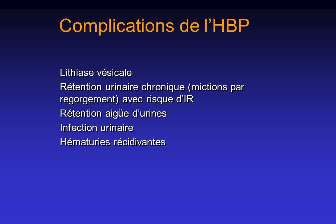 Complications de l'HBP
