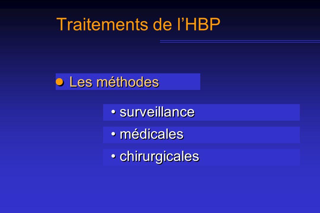 Traitements de l'HBP Les méthodes
