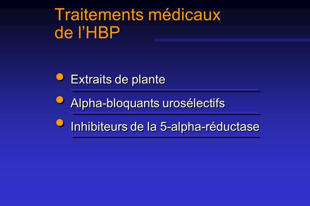 Traitements médicaux de l'HBP