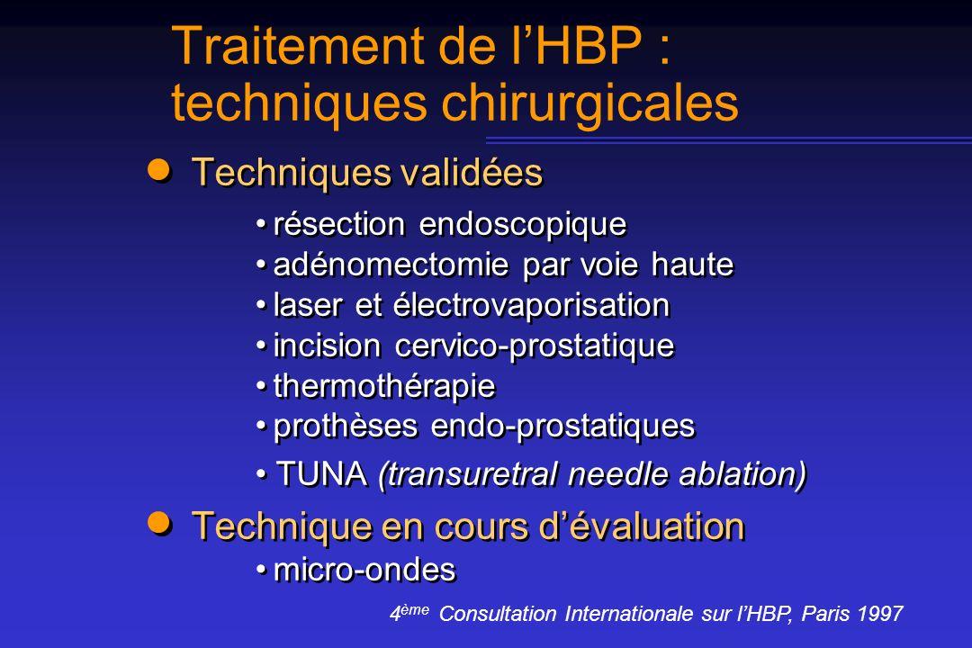 Traitement de l'HBP : techniques chirurgicales