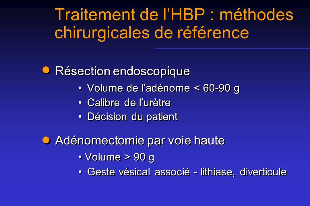 Traitement de l'HBP : méthodes chirurgicales de référence