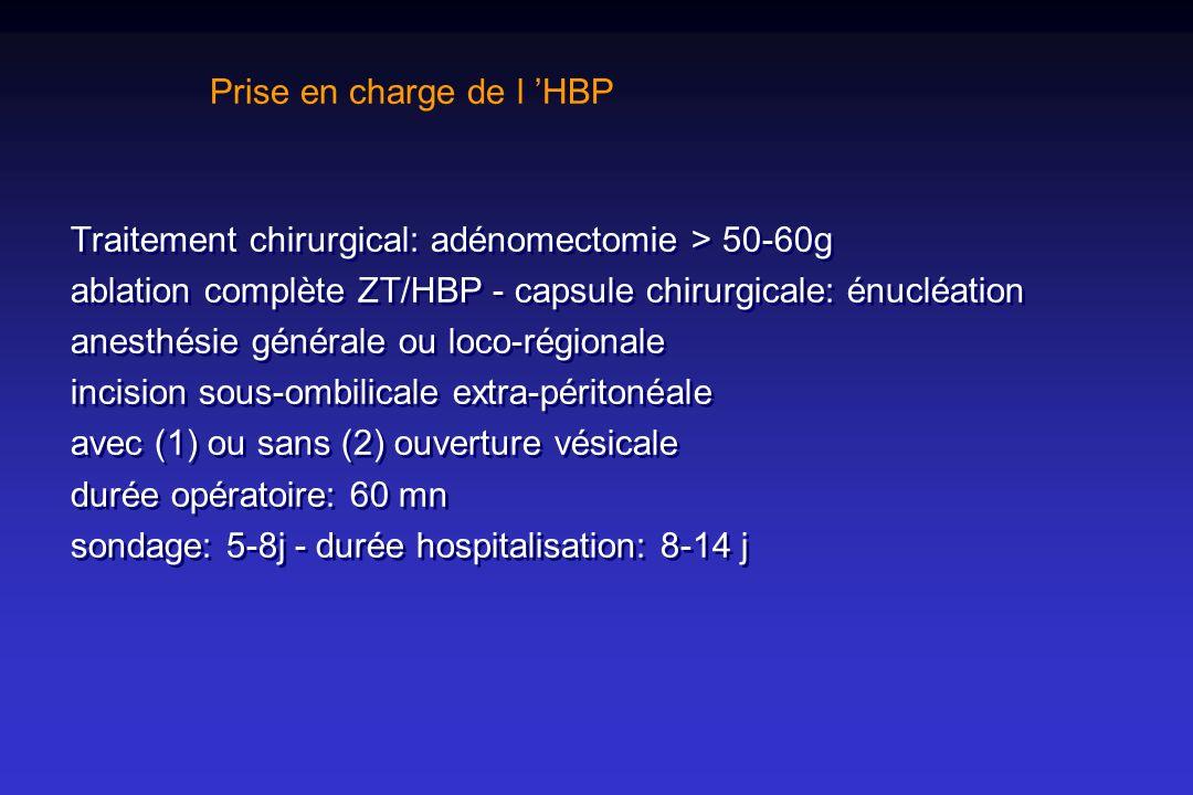 Hypertrophie Bénigne de la Prostate - ppt video online