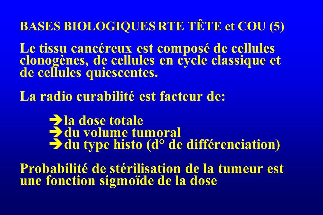 BASES BIOLOGIQUES RTE TÊTE et COU (5) Le tissu cancéreux est composé de cellules clonogènes, de cellules en cycle classique et de cellules quiescentes.
