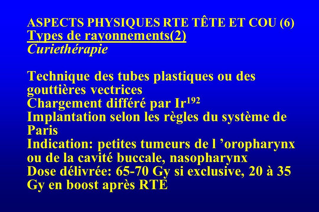 ASPECTS PHYSIQUES RTE TÊTE ET COU (6) Types de rayonnements(2) Curiethérapie Technique des tubes plastiques ou des gouttières vectrices Chargement différé par Ir192 Implantation selon les règles du système de Paris Indication: petites tumeurs de l 'oropharynx ou de la cavité buccale, nasopharynx Dose délivrée: 65-70 Gy si exclusive, 20 à 35 Gy en boost après RTE