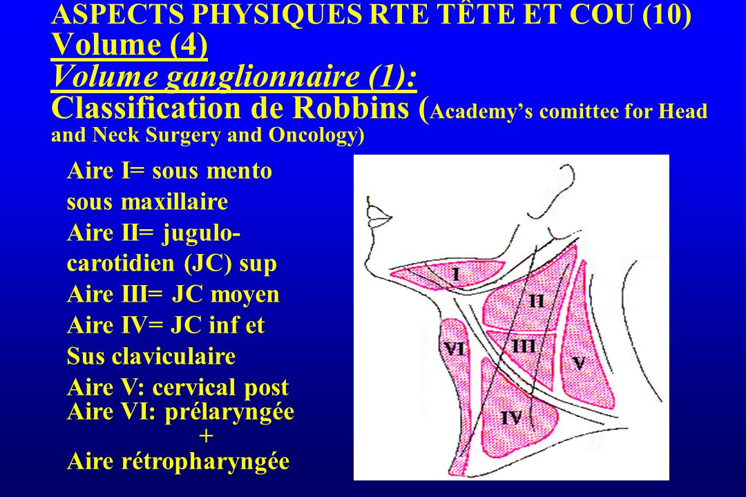 ASPECTS PHYSIQUES RTE TÊTE ET COU (10) Volume (4) Volume ganglionnaire (1): Classification de Robbins (Academy's comittee for Head and Neck Surgery and Oncology)