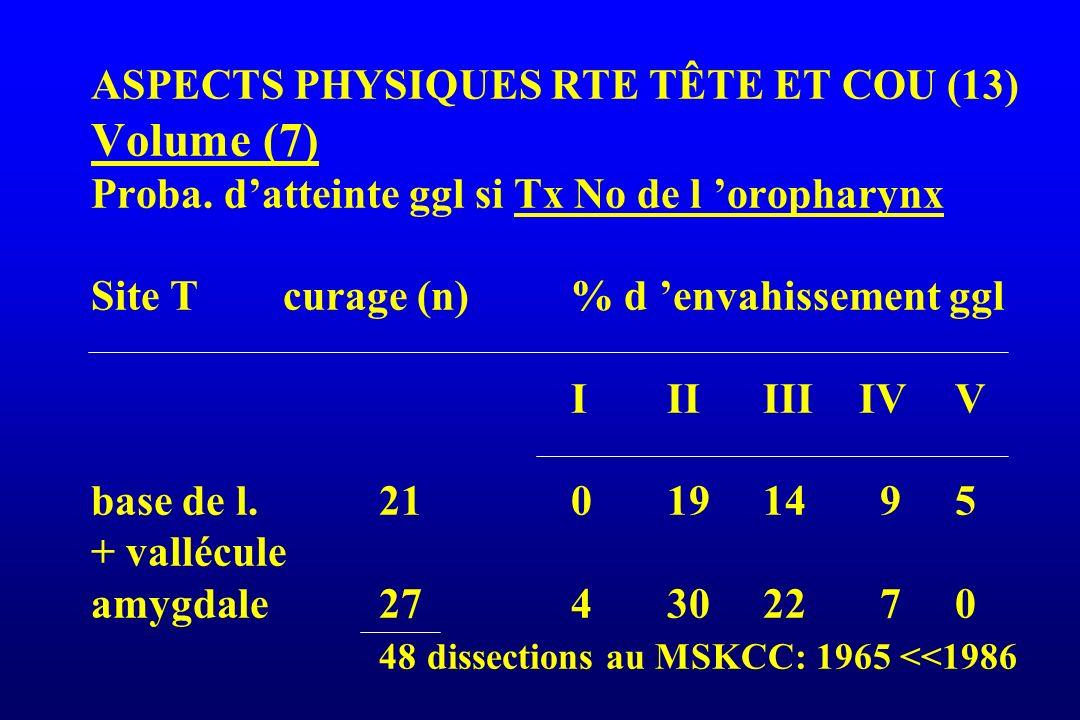 ASPECTS PHYSIQUES RTE TÊTE ET COU (13) Volume (7) Proba