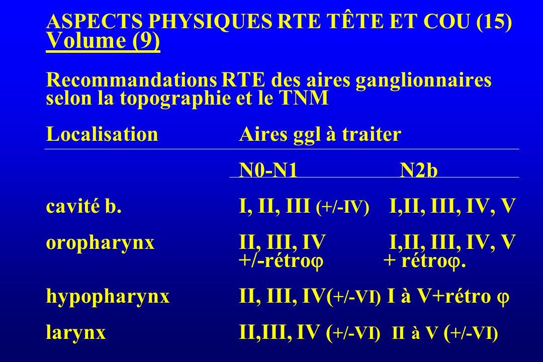 ASPECTS PHYSIQUES RTE TÊTE ET COU (15) Volume (9) Recommandations RTE des aires ganglionnaires selon la topographie et le TNM Localisation Aires ggl à traiter N0-N1 N2b cavité b. I, II, III (+/-IV) I,II, III, IV, V oropharynx II, III, IV I,II, III, IV, V +/-rétro + rétro.