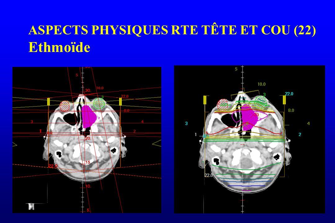 ASPECTS PHYSIQUES RTE TÊTE ET COU (22) Ethmoïde