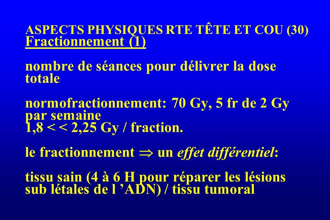 ASPECTS PHYSIQUES RTE TÊTE ET COU (30) Fractionnement (1) nombre de séances pour délivrer la dose totale normofractionnement: 70 Gy, 5 fr de 2 Gy par semaine 1,8 < < 2,25 Gy / fraction.