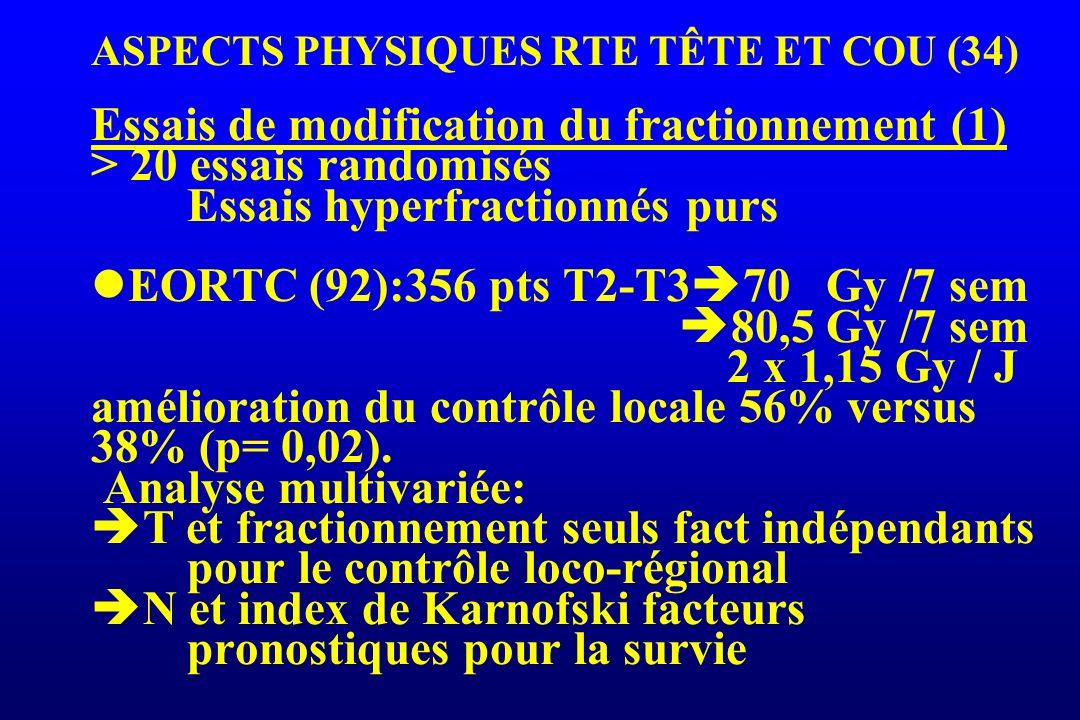 ASPECTS PHYSIQUES RTE TÊTE ET COU (34) Essais de modification du fractionnement (1) > 20 essais randomisés Essais hyperfractionnés purs EORTC (92):356 pts T2-T370 Gy /7 sem 80,5 Gy /7 sem 2 x 1,15 Gy / J amélioration du contrôle locale 56% versus 38% (p= 0,02).