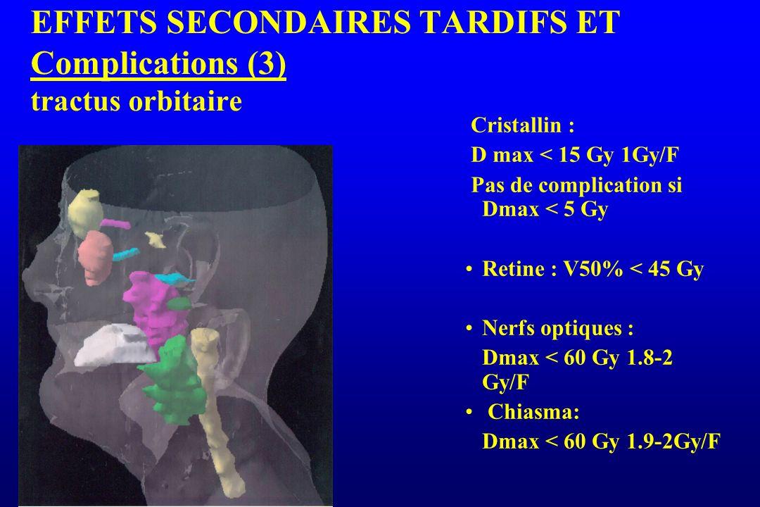 EFFETS SECONDAIRES TARDIFS ET Complications (3) tractus orbitaire