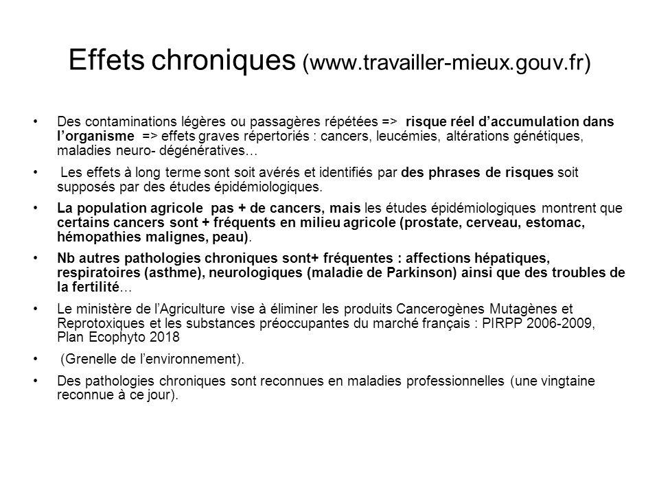 Effets chroniques (www.travailler-mieux.gouv.fr)