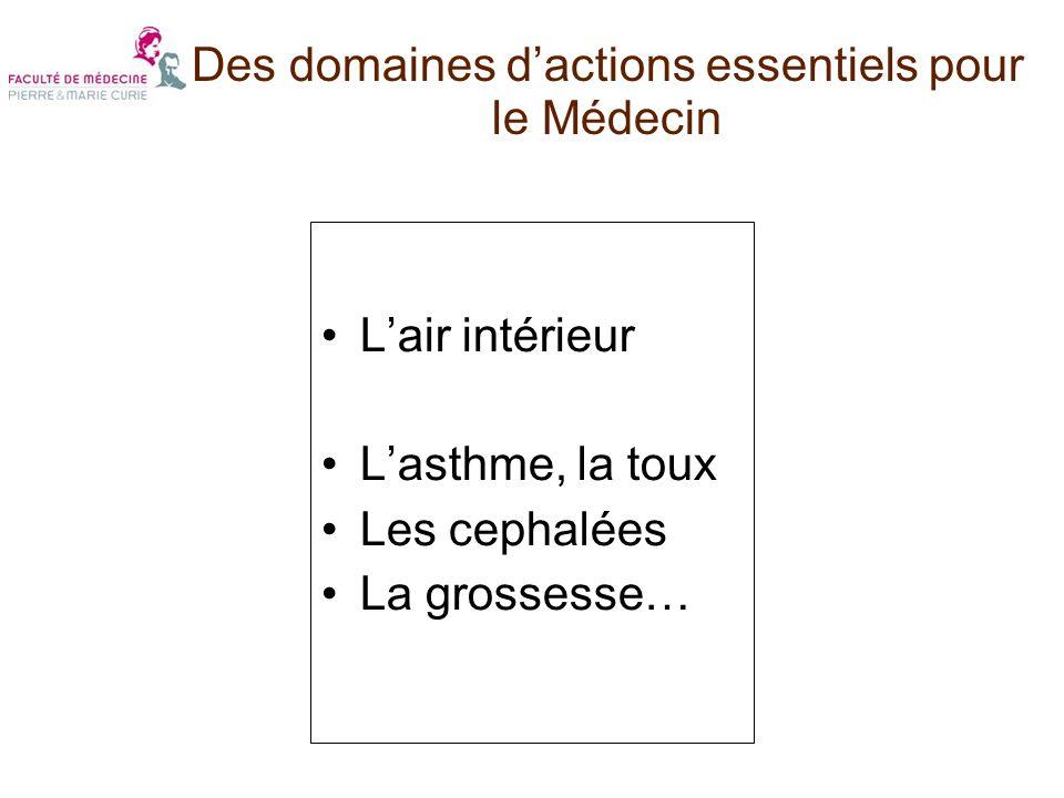 Des domaines d'actions essentiels pour le Médecin