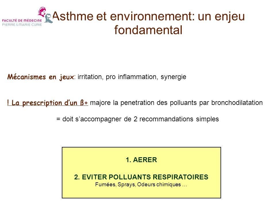 Asthme et environnement: un enjeu fondamental
