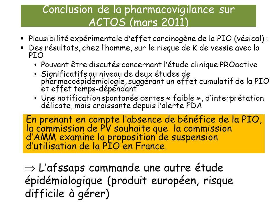 Conclusion de la pharmacovigilance sur ACTOS (mars 2011)