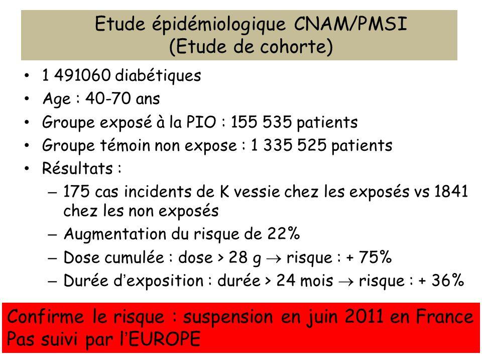 Etude épidémiologique CNAM/PMSI