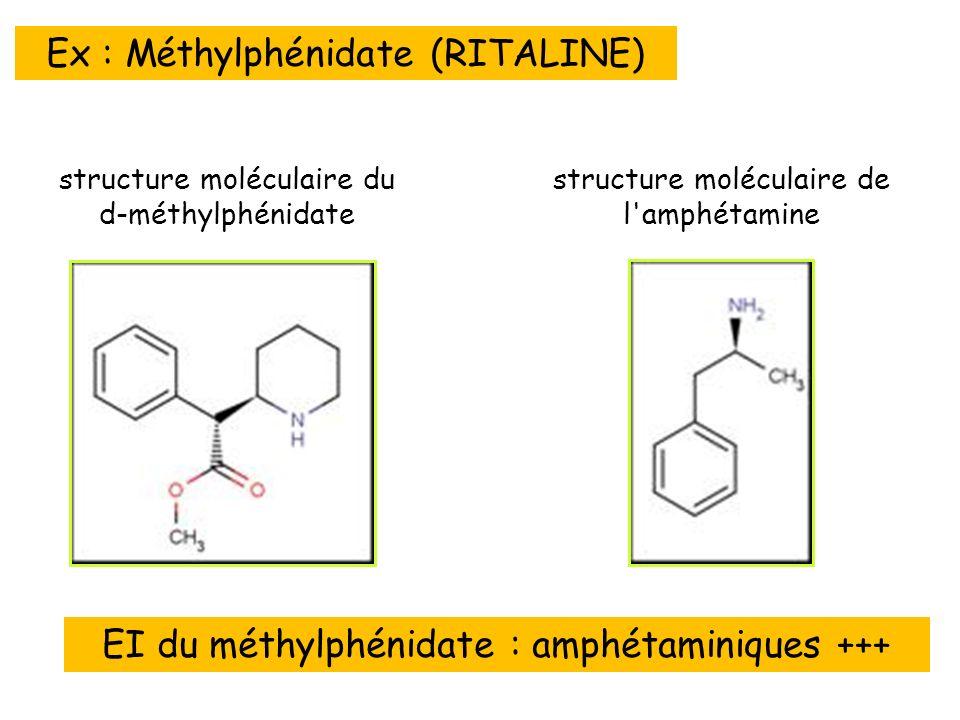 Ex : Méthylphénidate (RITALINE)