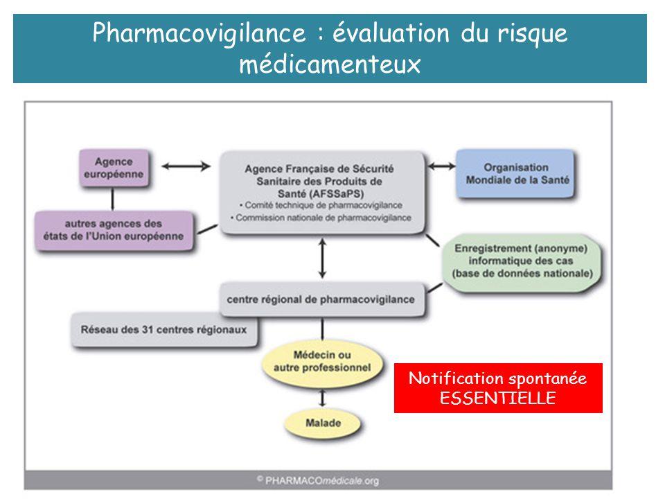 Pharmacovigilance : évaluation du risque médicamenteux