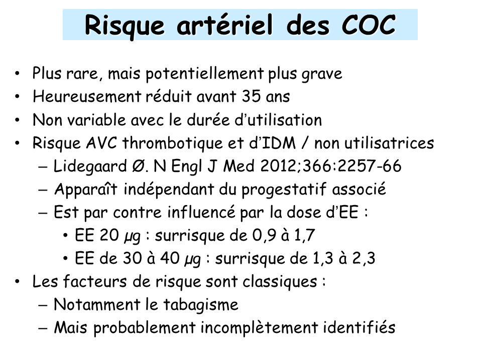 Risque artériel des COC