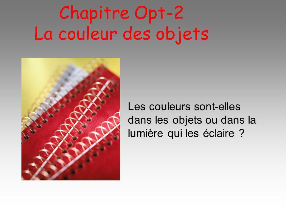Chapitre Opt-2 La couleur des objets