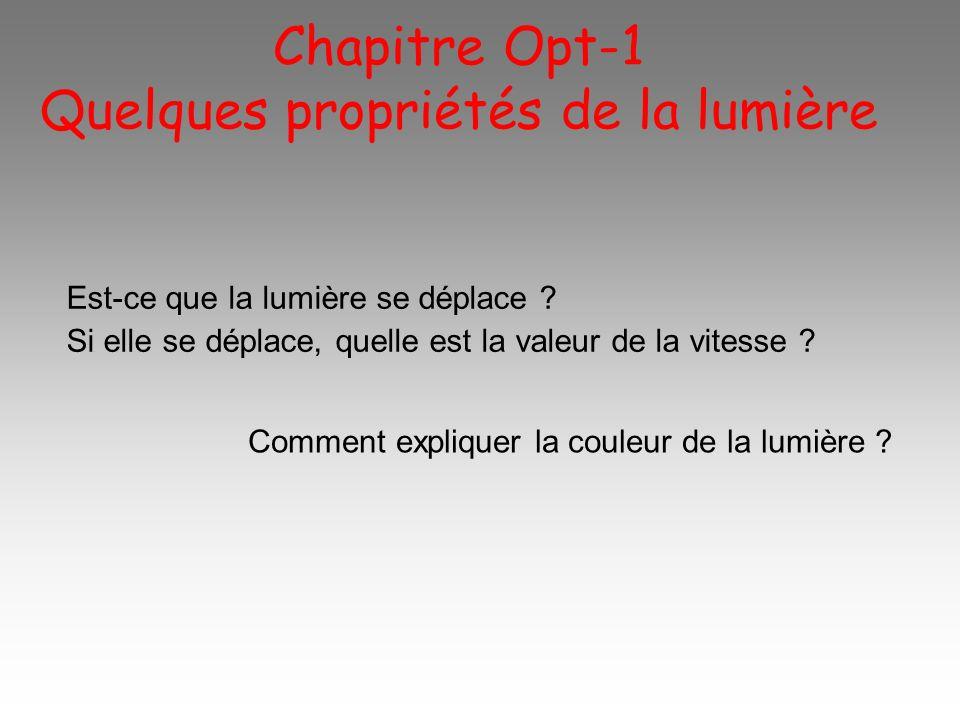 Chapitre Opt-1 Quelques propriétés de la lumière
