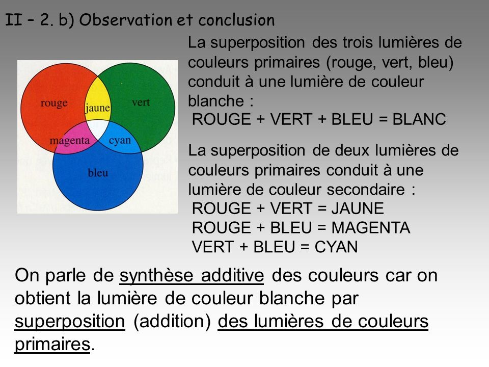 II – 2. b) Observation et conclusion