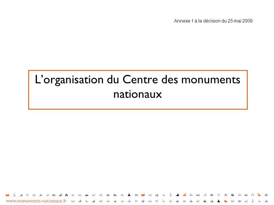 L'organisation du Centre des monuments nationaux