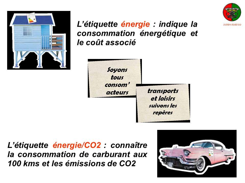 L'étiquette énergie : indique la consommation énergétique et le coût associé