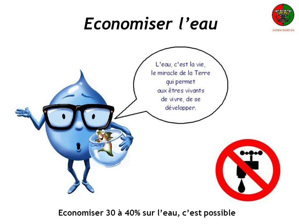 Economiser 30 à 40% sur l'eau, c'est possible