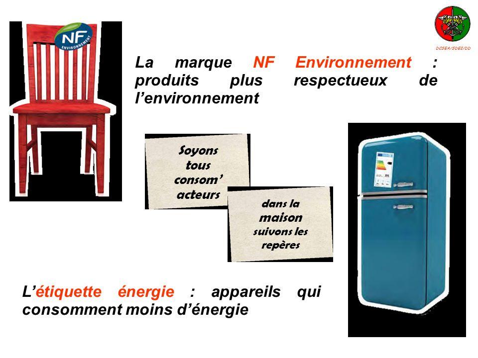 L'étiquette énergie : appareils qui consomment moins d'énergie