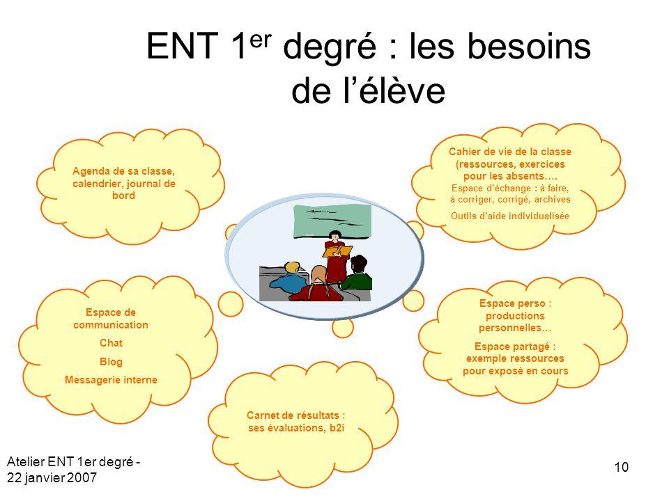 ENT 1er degré : les besoins de l'élève