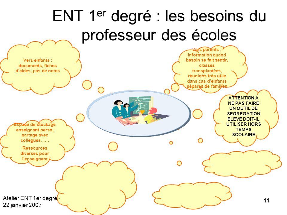 ENT 1er degré : les besoins du professeur des écoles