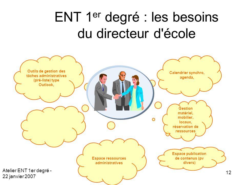 ENT 1er degré : les besoins du directeur d école