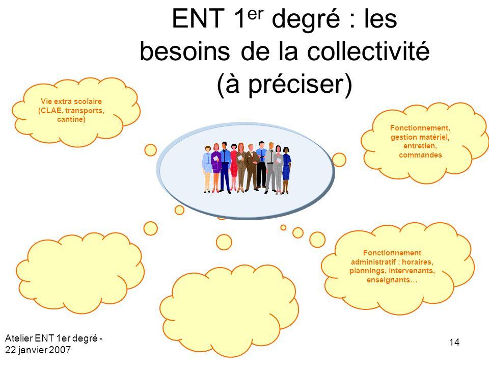 ENT 1er degré : les besoins de la collectivité (à préciser)