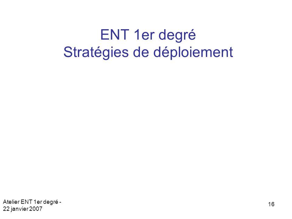 ENT 1er degré Stratégies de déploiement