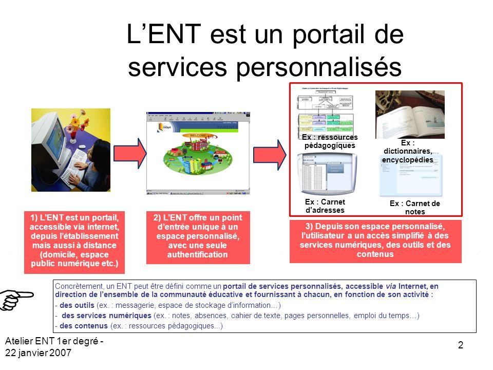 L'ENT est un portail de services personnalisés
