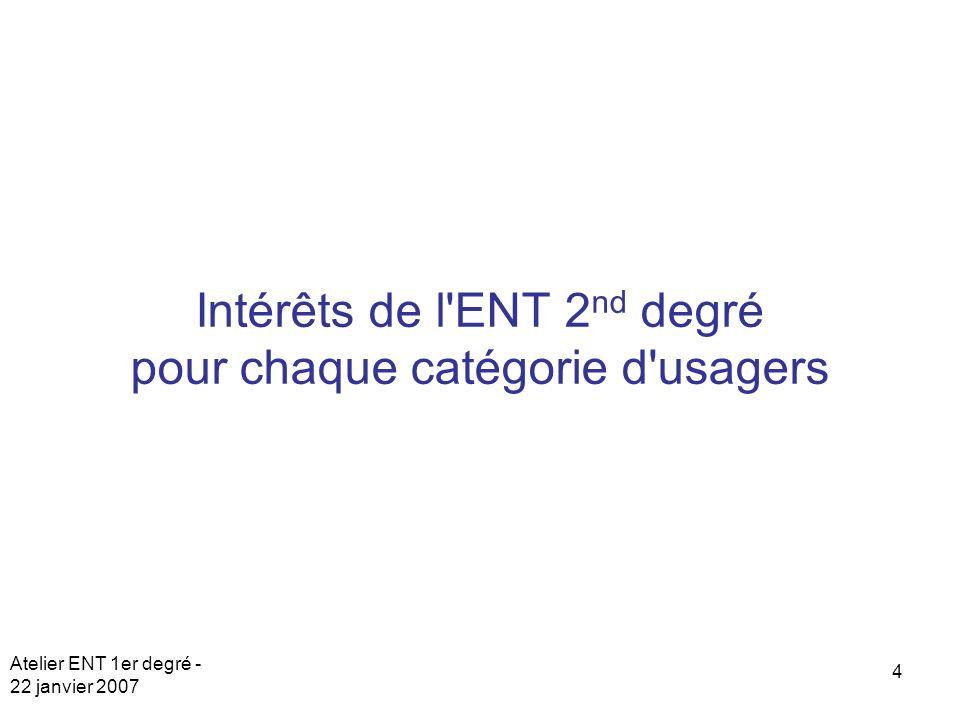 Intérêts de l ENT 2nd degré pour chaque catégorie d usagers