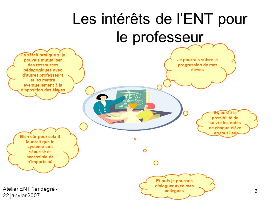 Les intérêts de l'ENT pour le professeur