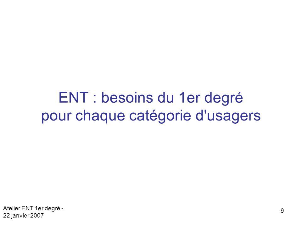 ENT : besoins du 1er degré pour chaque catégorie d usagers