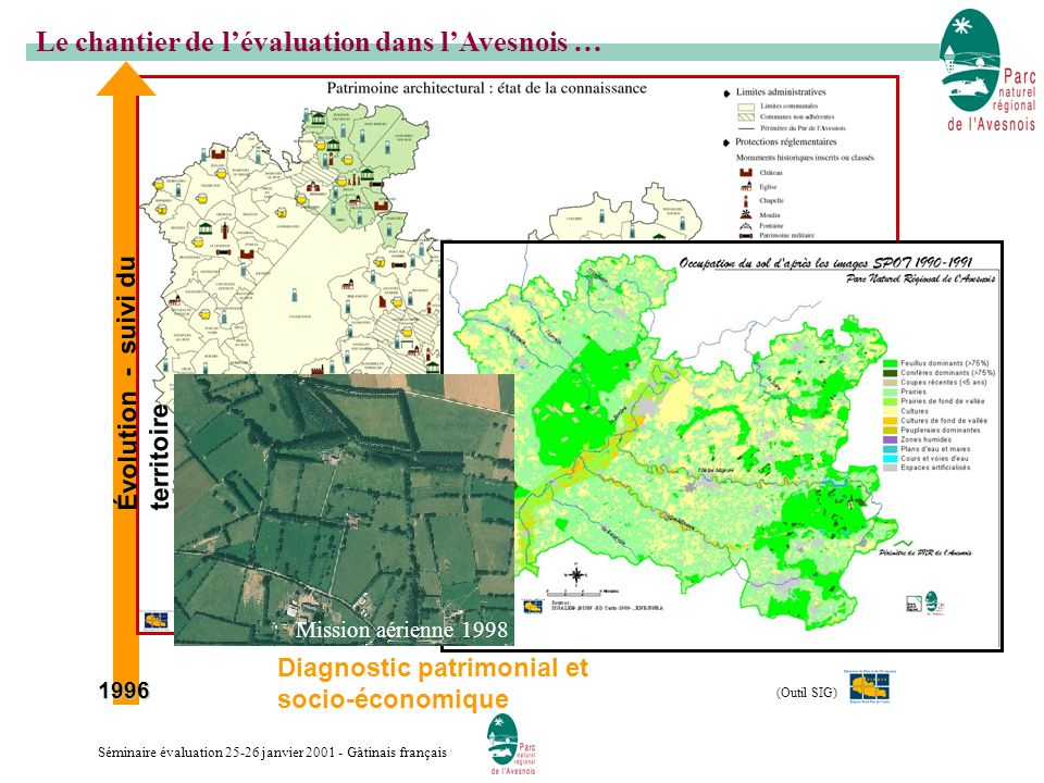 Le chantier de l'évaluation dans l'Avesnois …
