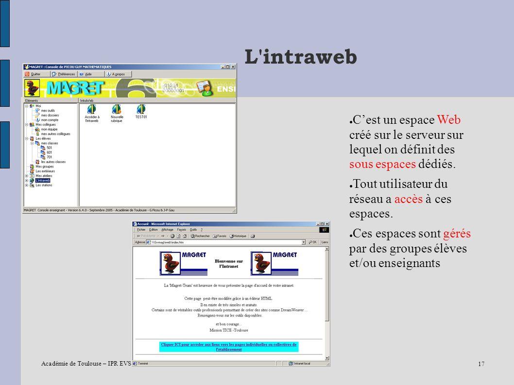 L intrawebC'est un espace Web créé sur le serveur sur lequel on définit des sous espaces dédiés.