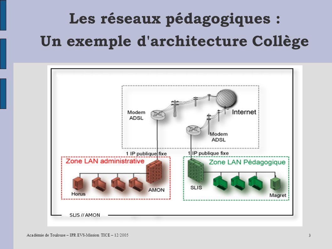 Les réseaux pédagogiques : Un exemple d architecture Collège